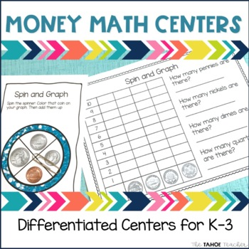 Differentiated Money Math Centers