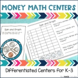 Money Games and Centers