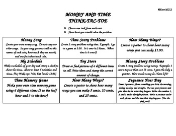 Differentiated Money and Time Learning Menu