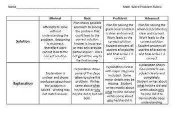 Differentiated Multi-Step Math Word Problems 5th Grade Common Core (Set 1)