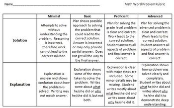 Differentiated Multi-step Math Word Problems with Graphic Organizer (Set 6)