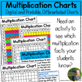 Differentiated Multiplication Charts