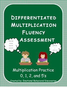 Differentiated Multiplication Fluency Assessment