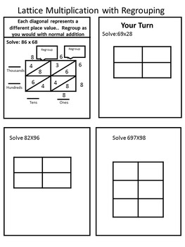 Multiplication and Long Division: Graphic Organizers and Activities