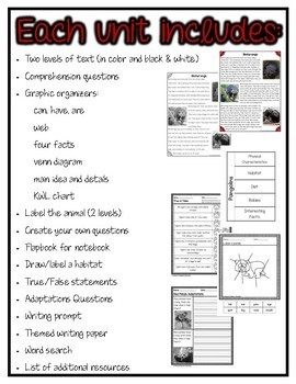 Differentiated Nonfiction Units: Chinese Animals Bundle
