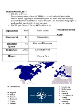Differentiated Notes- Cold War- Warsaw Pact