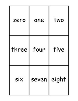 Differentiated Number Cards Game