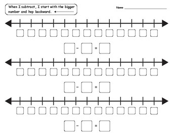 Differentiated Number Line Addition and Subtraction Practice