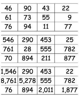 Differentiated Odd Even Number Sort