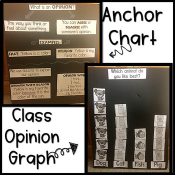 Differentiated Opinion Writing Pack for Kindergarten and First Grade
