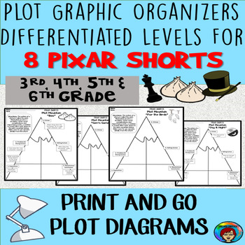 Differentiated PLOT Diagrams for PIXAR Shorts, plot elements, graphic organizers