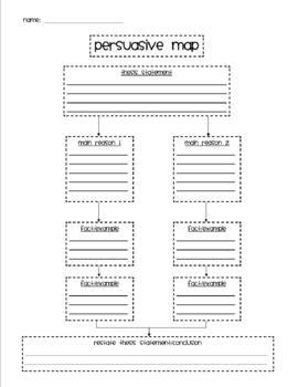 Differentiated Persuasive Map Medium
