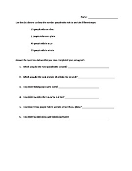 Differentiated Pictographs Worksheets Template And Answer Key