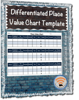 Differentiated Place Value Chart Template