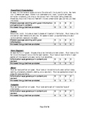 Differentiated Project Rubrics