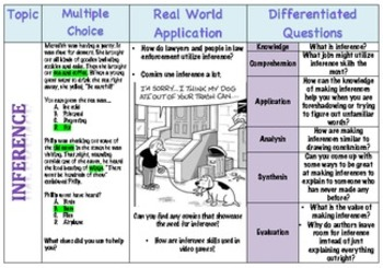 Differentiated Questioning and Real World Application for Inference
