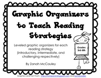 Differentiated Reading Graphic Organizers (Common Core Aligned)