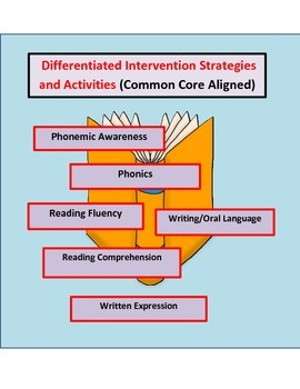 Differentiated Reading Intervention Strategies and Activities