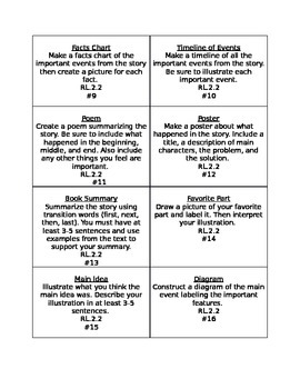 Differentiated Reading Response Task Cards Common Core Aligned