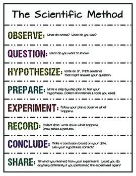Differentiated Scientific Method