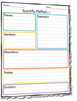 Differentiated Scientific Method Template (Version 2)