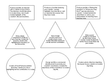 Scientist Research Project Options (Differentiation or Personalized Learning)