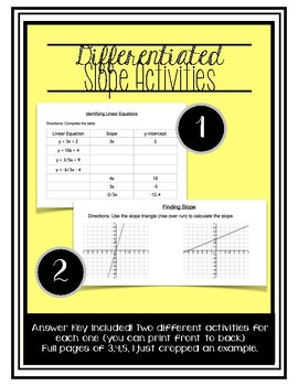 Differentiated Slope Activites