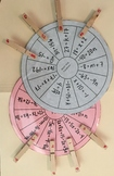 Differentiated Solving Linear Equations Wheel Activity