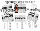 Differentiated Spelling Lists Three Different Levels