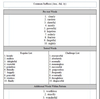 Differentiated Spelling Lists Throughout Year - ELA Common Core