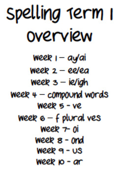 Differentiated Spelling Program- 10 weeks Year 3 & 4