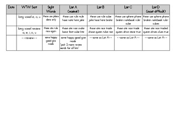Differentiated Spelling and Sight Word Program