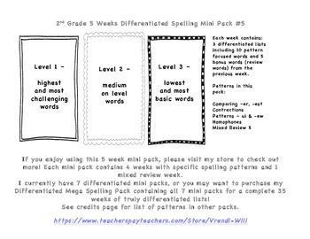 Differentiated Spelling, -er, -est, contractions, -ui, -ew, homophones