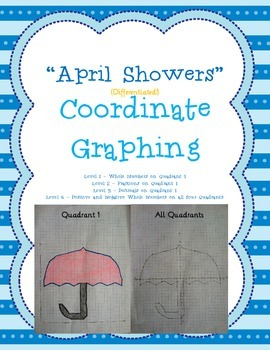 Differentiated Spring Themed Coordinate Graphing - April Showers