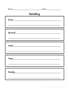Differentiated Story Retelling Packet