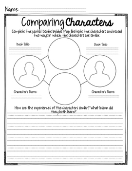 Differentiated THEME Comprehension Strategy Practice: Use With Any Text!