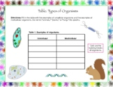 Differentiated Tables for Unicellular and Multicellular Organisms