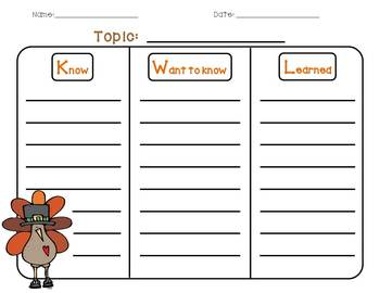 Differentiated Thanksgiving Graphic Organizers