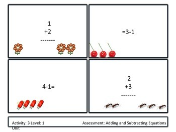 Differentiated Unit Addition and Subtraction Equations K-1