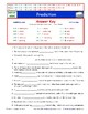 Differentiated Video Worksheet, Quiz & Ans. for PBS - NOVA - Prediction *