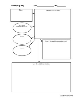 Differentiated Vocabulary Map Graphic Organizer