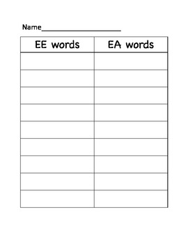 Differentiated Word Sorts