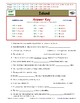 Differentiated Worksheet, Quiz, Ans for Eyewitness * - Island