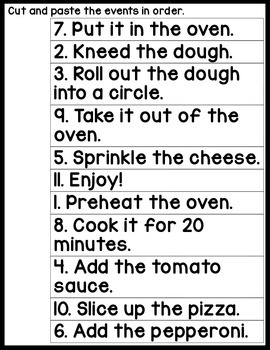 Differentiated Writing How to make pizza