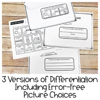 Differentiated Writing Prompt | I'm a Journalist | Special Education Resource