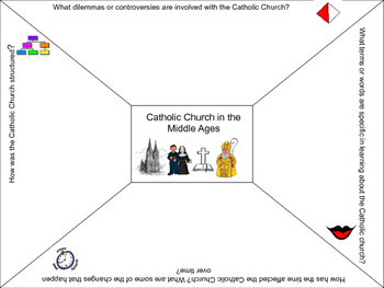 Differentiated graphic organizer:analyze the Catholic Church in the Middle Ages