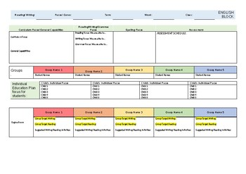 Differentiated planning tool: English