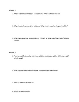 Differentiated reading packet for the novel Johnny Tremain by Esther Forbes