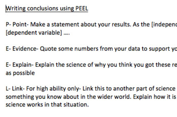 Differentiated writing PEEL conclusions sentence starters writing frame