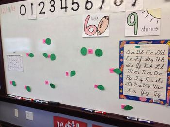 Differentiating Between 6 and 9